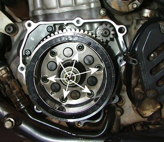 Replace Stator On Suzuki Atv