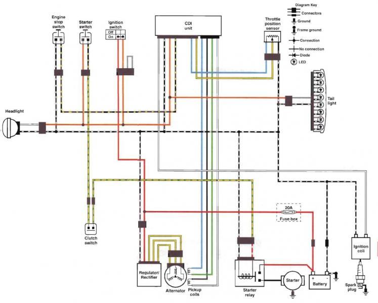 post 207391 13264041214725 2000 drz400e wiring diagram wiring diagram and schematic design ltr 450 wiring schematic at bakdesigns.co