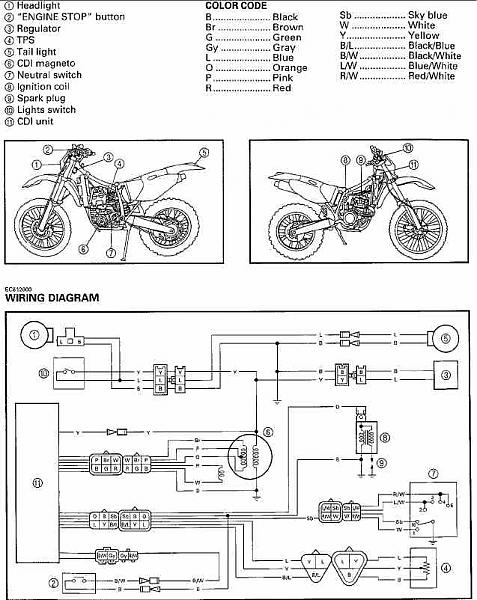 wr stator wire diagram   help - wr 400  426  450