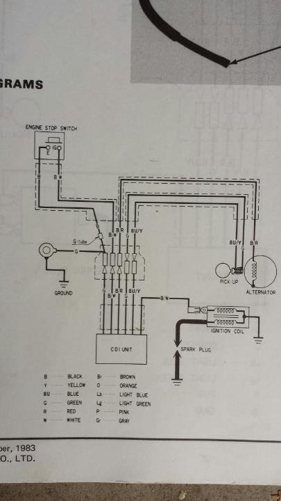 Post on Honda Xr 200 Wiring Diagram