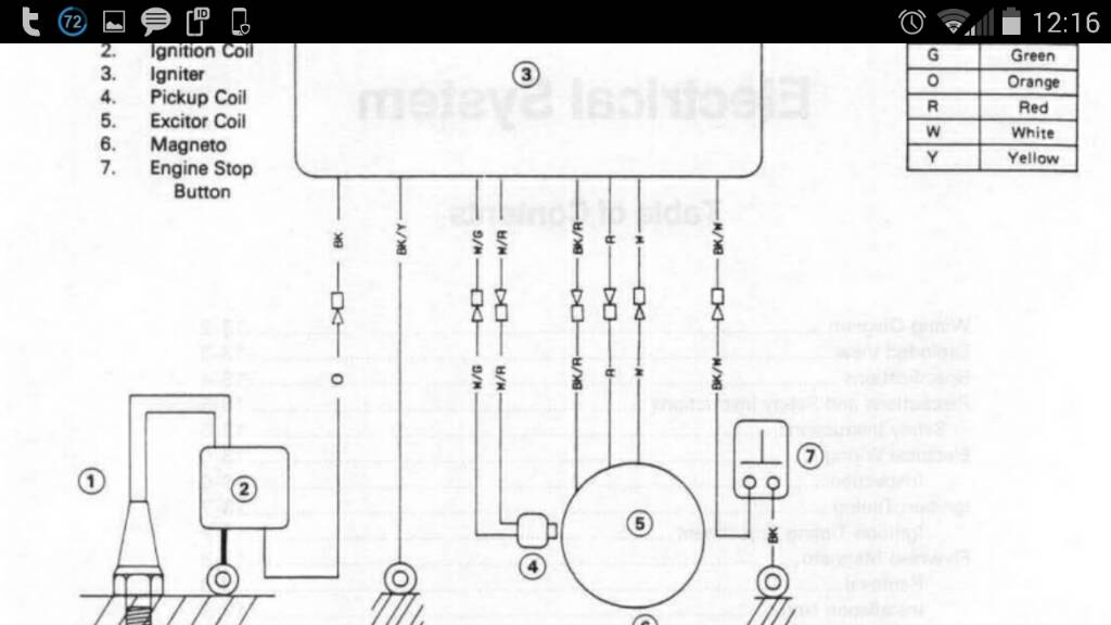 post 428174 14248847003929 install headlight on pit bike chinese thumpertalk pit bike headlight wiring diagram at crackthecode.co