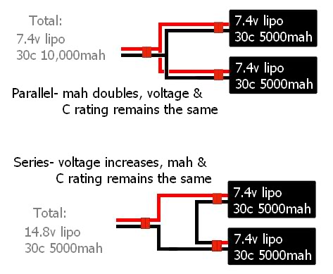 wiring lipo batteries in series schema wiring diagram Lipo Battery Pack Parts wiring lipo batteries in series wiring diagram essig lipo series vs parallel rechargeable battery led