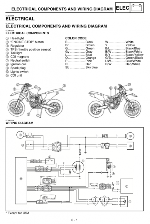 98 Yz400f Carb Conversion - Page 2  426f  450f