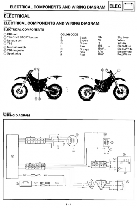 yamaha yz d wiring diagram wiring diagram and schematic 1978 yamaha yz400 yz400e clutch yz400d e parts best oem electrical system