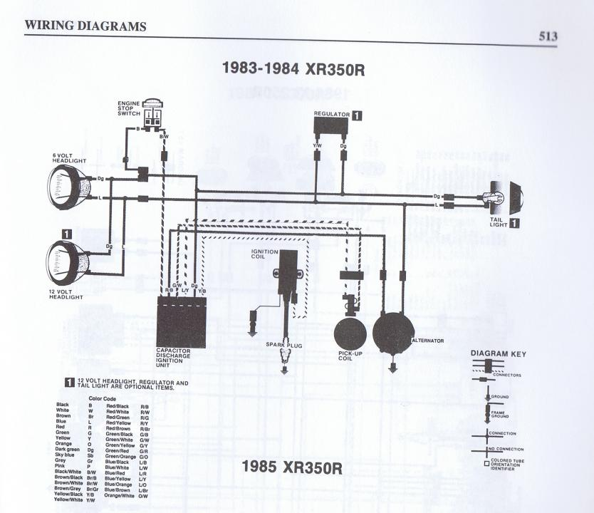 flexible bus wiring diagram 1983 need a 1983 xr350r wiring diagram - xr250/400 - thumpertalk #7