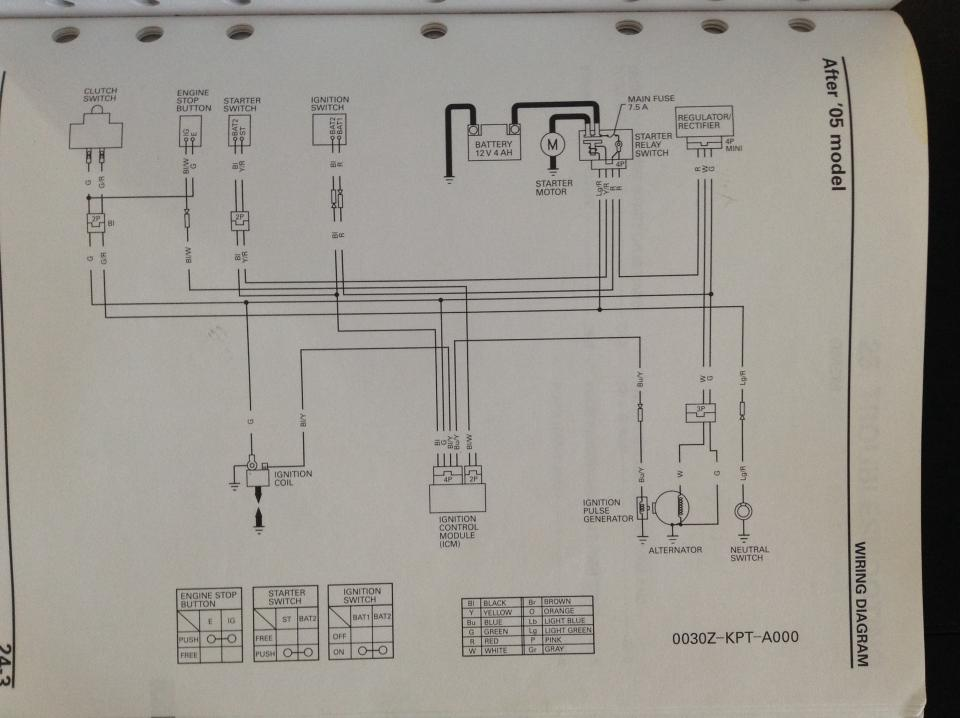 crf150 wiring diagrams articles wiki thumpertalk