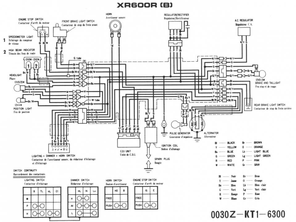 Honda Xr600r Wiring Diagram