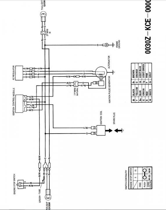 Trx450r parts diagram as well Vfr750f Wiring Diagram likewise Cm400 Wiring Harness furthermore Xr250r Wiring Diagram furthermore  on fat cat atv wiring diagram