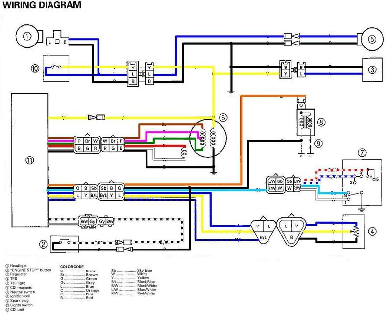 Yamaha Wr250f Wiring Diagram - Wiring Diagram Replace loot-classroom -  loot-classroom.miramontiseo.it | Wr250f Wiring Diagram |  | loot-classroom.miramontiseo.it