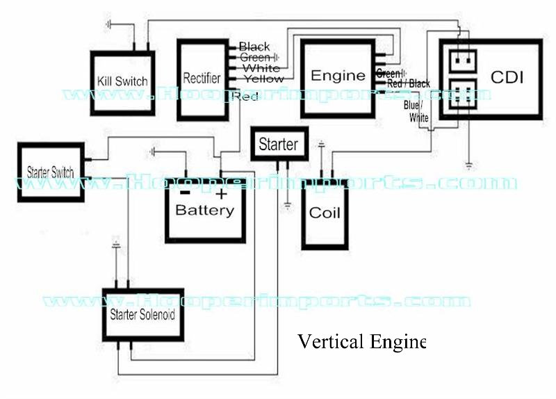 mini quad wiring schematics chinese mini quad wiring diagram chinese quad wiring..need help - general atv / utv ...