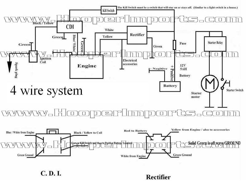 Post on 50cc Chinese Atv Wiring Diagram