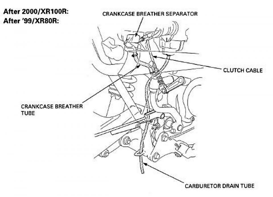 Honda Crf 230 Parts Diagram further F  2600 as well Yamaha Xs400 together with Wiring Diagram For Honda Xr400r together with lectronfuelsystems. on honda xr 400