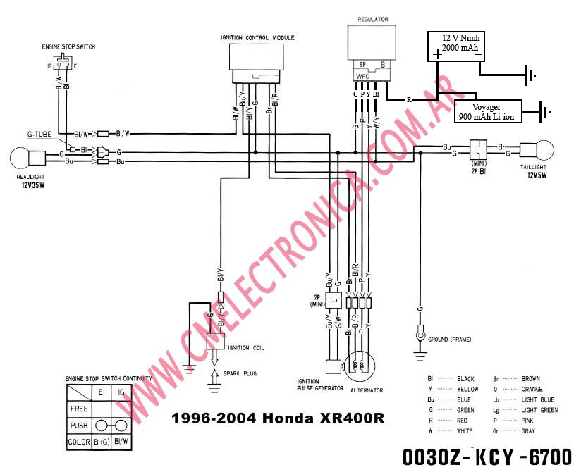 Xr250r wiring diagram wiring wiring diagrams instructions honda xr400 wiring diagram pdf auto electrical wiring in a voyager gps onto an 02 swarovskicordoba Choice Image