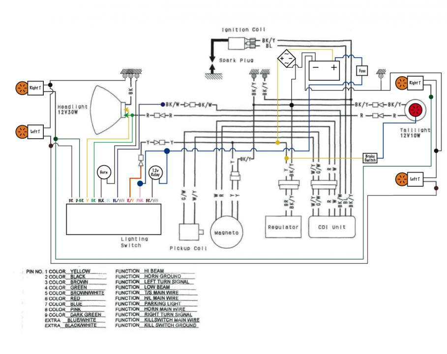 wiring diagrams dual sport motorcycle