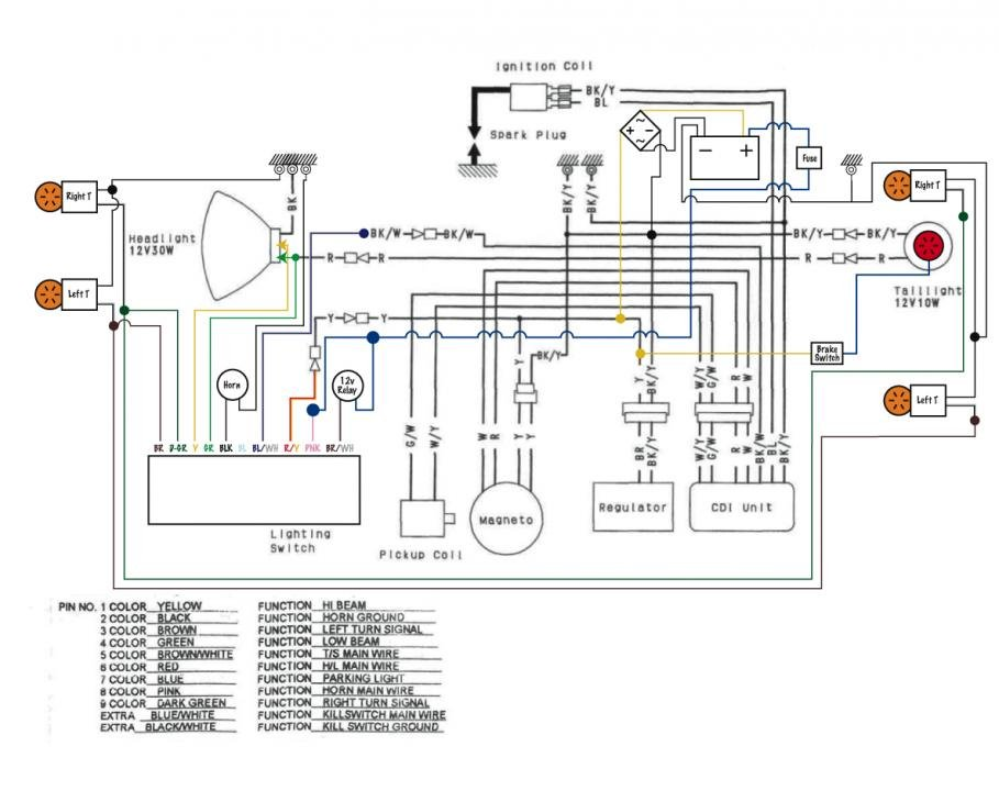 baja designs xr650r wiring diagram   34 wiring diagram