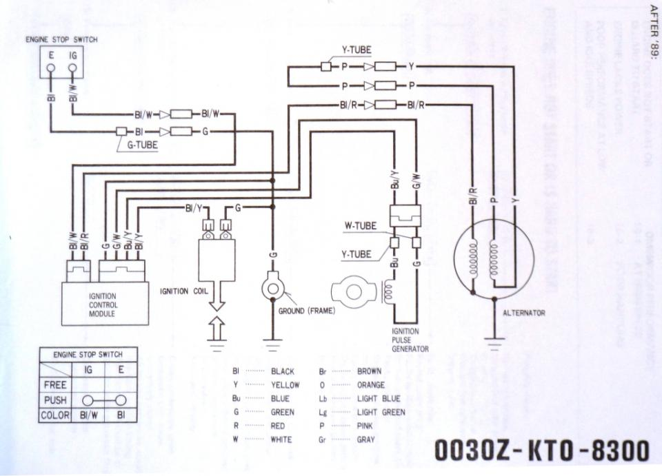 1995 W 4 Electrical Wiring Diagrams. 1995. Automotive Wiring ... Wiring Diagram For Kawasaki Bayou on wiring diagram for kawasaki mule 500, wiring diagrams for kawasaki 300, wiring diagram kawasaki bayou 300 1988,