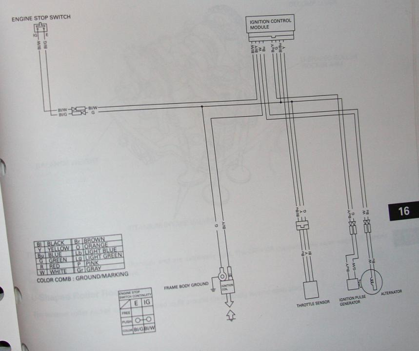 DIAGRAM] 2009 Crf450r Wiring Diagram FULL Version HD Quality Wiring Diagram  - AHADIAGRAM.VIRTUAL-EDGE.ITvirtual-edge.it