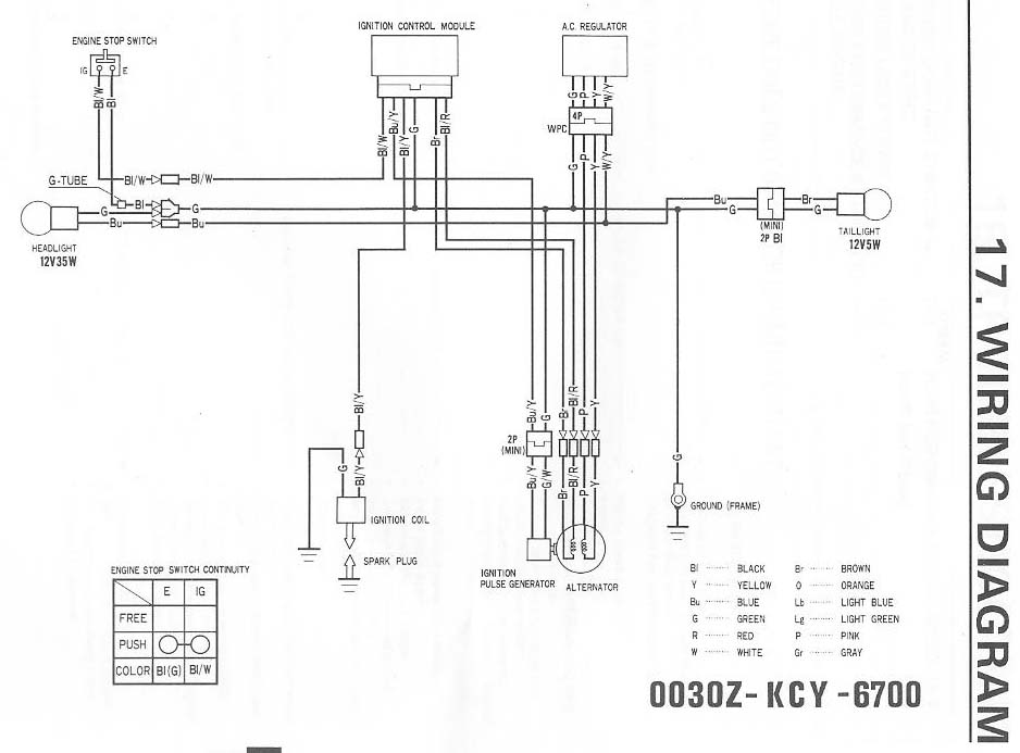 Xr 400 Wiring Diagram - Wiring Diagram Schematics Xr Wiring Diagram on xr 400 clutch, uc 400 wiring diagram, xr 400 accessories, drz 400 wiring diagram, cm 400 wiring diagram, xr 400 oil cooler, xr 400 not getting spark, xr 400 carburetor, xr 650 wiring diagram, xr 400 suspension,