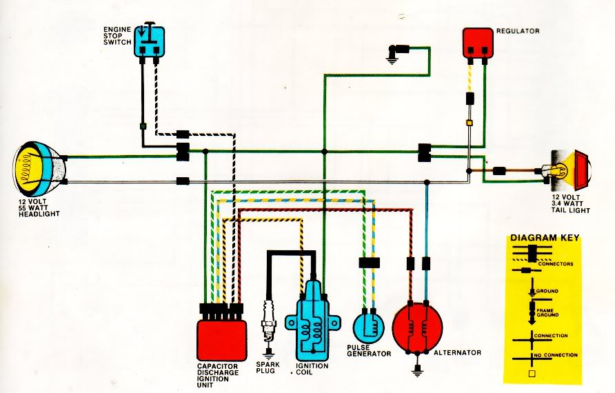 quad wiring diagram wiring diagram and schematic design honda 90cc quad wiring diagram diagrams base