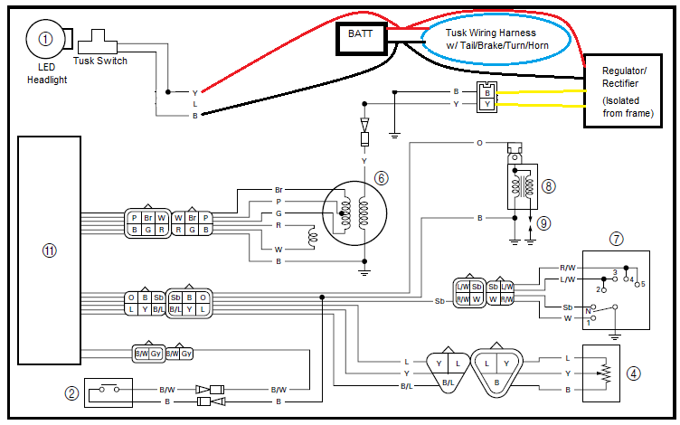 Tusk Wiring Diagram Wiring Diagram Forward