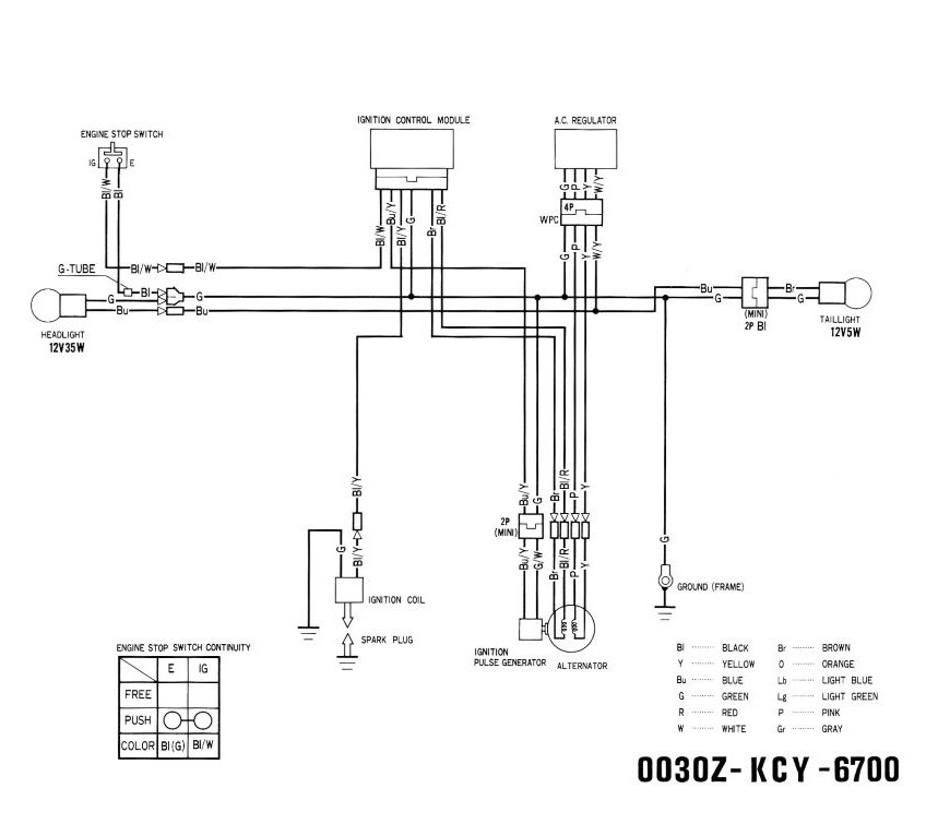 tusk lighting kit diagram wiring diagram save Tusk Dual Sport Wiring Diagram