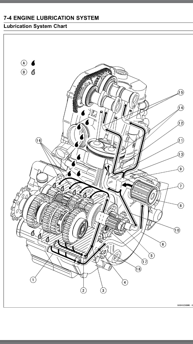 Kx250f 2014 Engine Head Compatibility And Lubrication Issue
