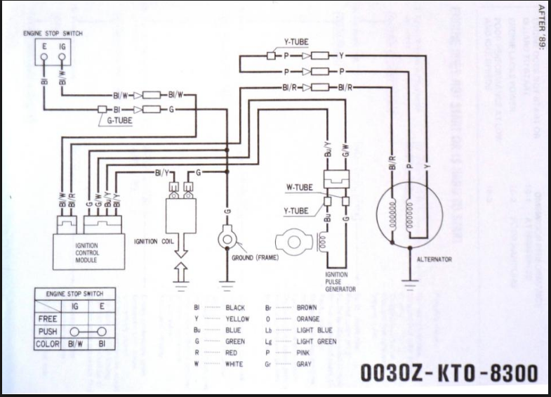 Xr Png B Eae F Cdf Ec Bb E B Bfabe on Honda Xr 200 Wiring Diagram