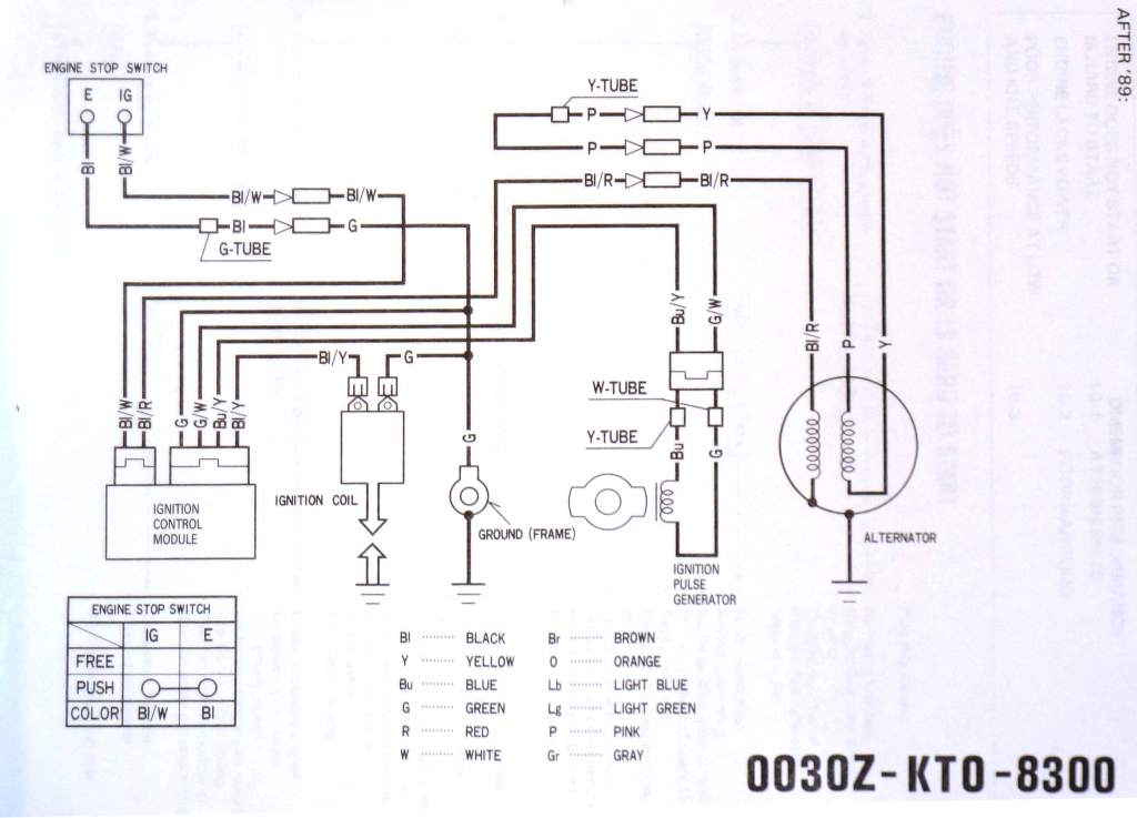 1981 Honda Xr 200 Wiring Diagram