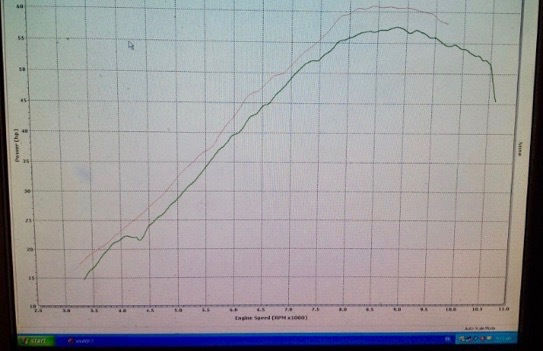 500480 Cc Horsepowertorque Does Anyone Know What It Is Beta