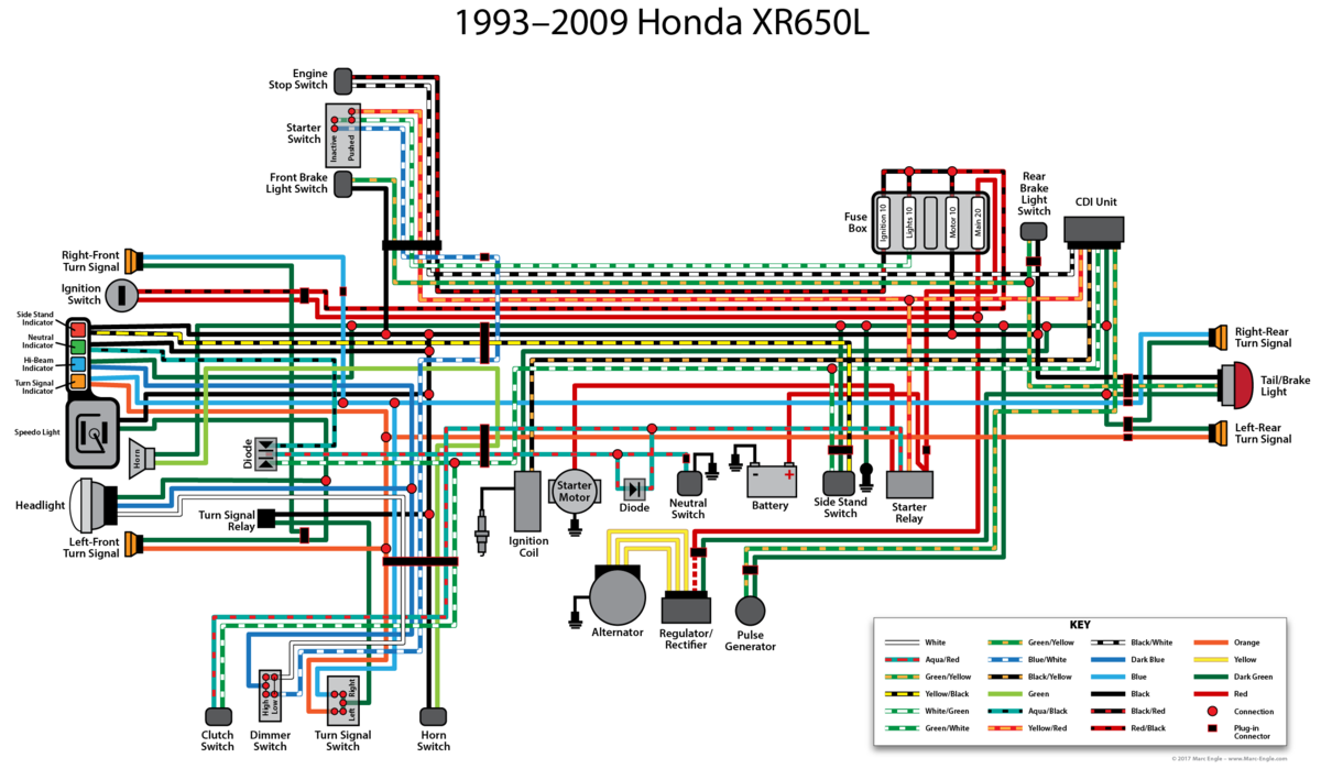 redrawn honda xr650l wiring diagram articles thumpertalk rh thumpertalk com