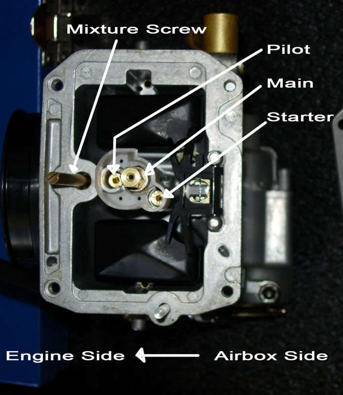 Replace pilot jet without removing carb (FCR MX 39