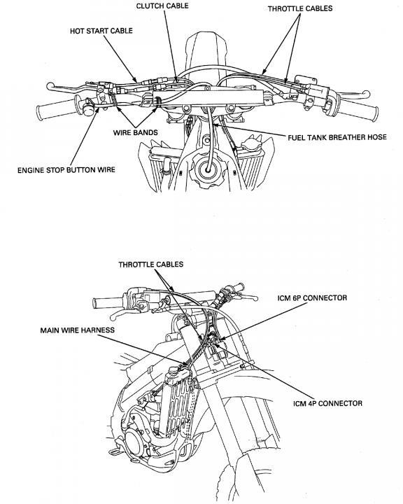 Throttle Cable Wiring Diagram