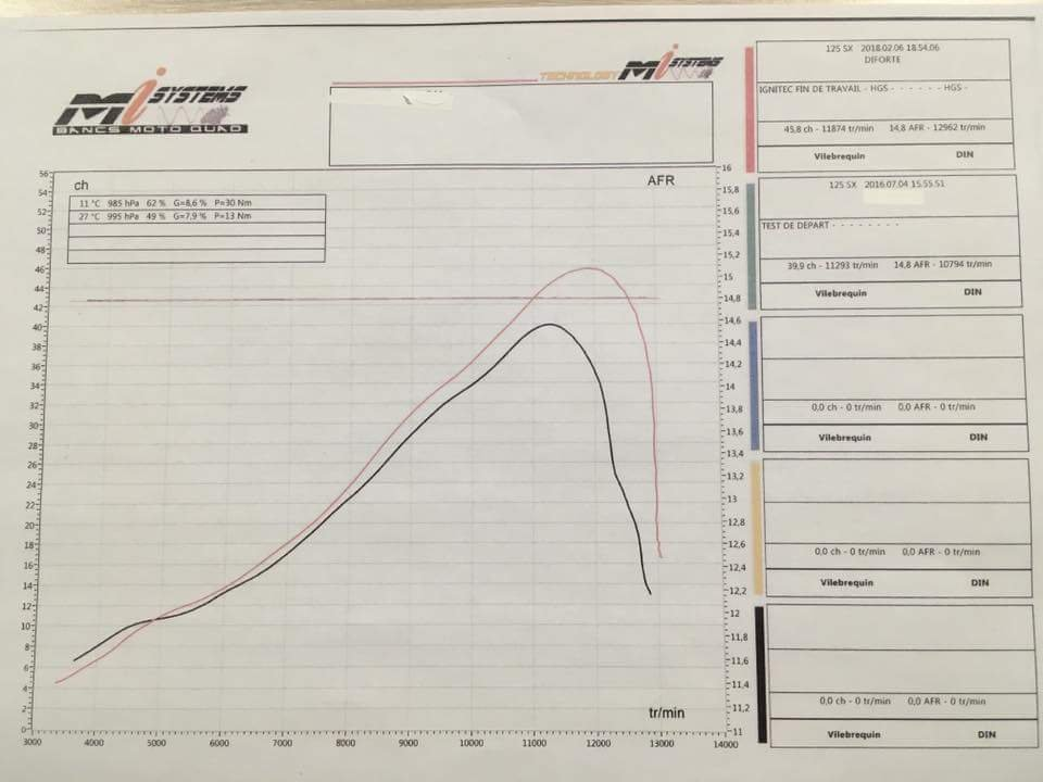 2018 sx150 Dyno results - KTM 2 Stroke - ThumperTalk