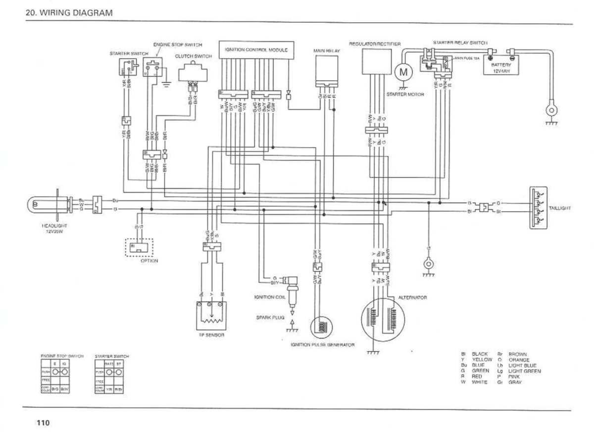 honda crf 125 wiring diagram