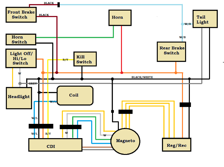 Dr250 Simple Wiring Diagram - Dr