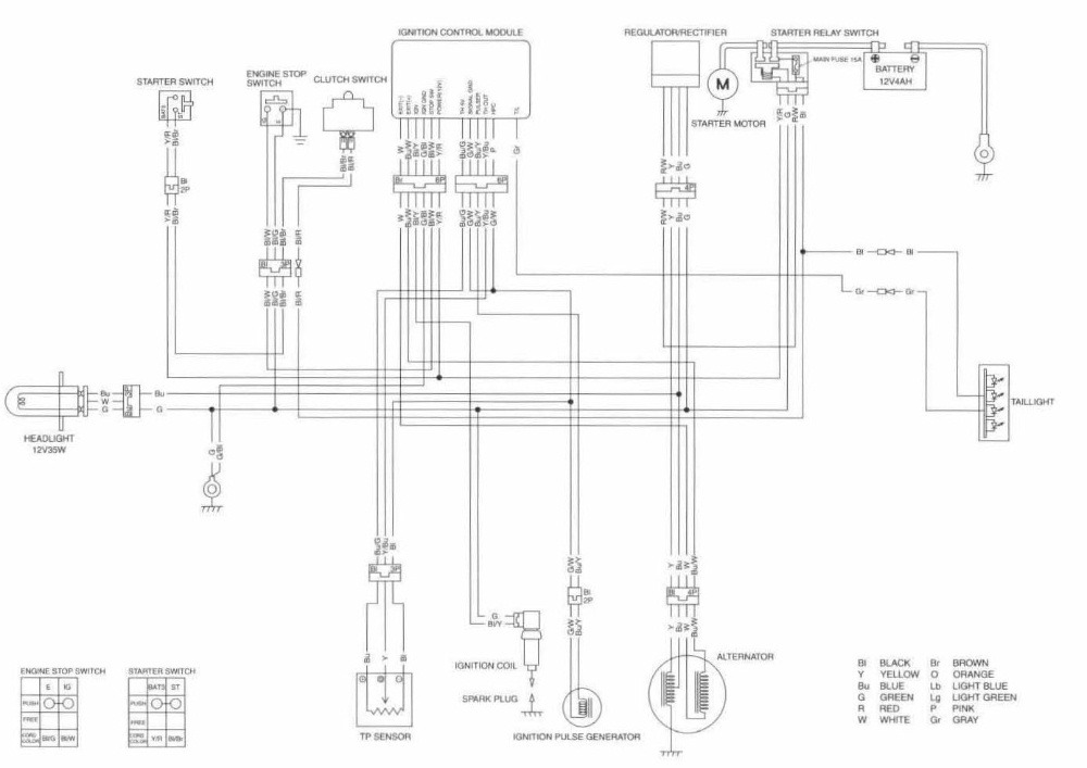diagram] honda crf250x wiring diagram full version hd quality wiring diagram  - generatorwiringdiagram.parkhotelginevra.it  wiring and fuse image