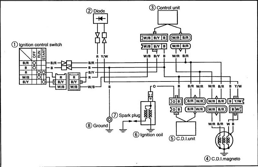 Pw50 Wiring Diagram | Wiring Diagram on