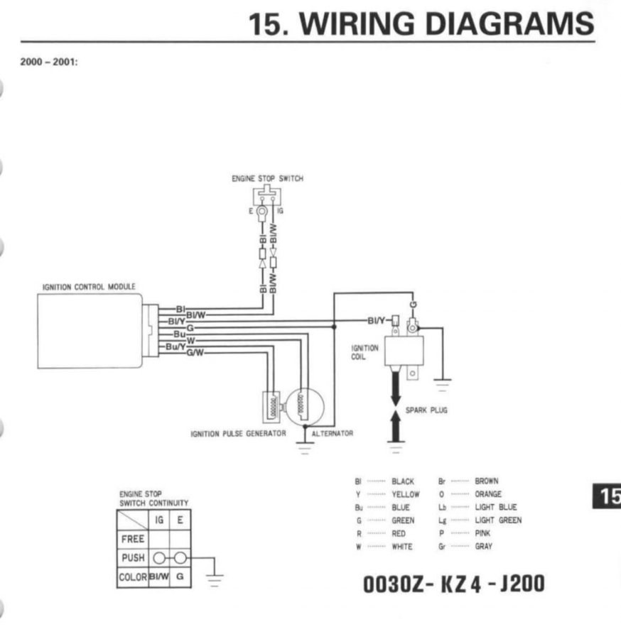 86 chevy wiring diagram free picture schematic wiring schematic 86 honda cr125 wiring diagram data  wiring schematic 86 honda cr125