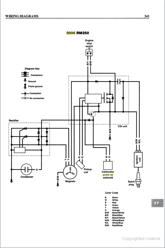 Suzuki Eiger Wiring Diagram from thumpertalk.com