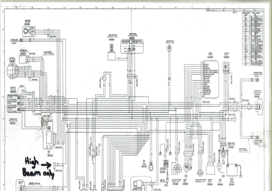DIAGRAM] Honda 450r Wiring Diagram FULL Version HD Quality Wiring Diagram -  PHYSCHEMATICS.COGITO-EXPO.FRCogito Expo