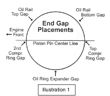 Piston ring gap position during assembling - WR400F/426F