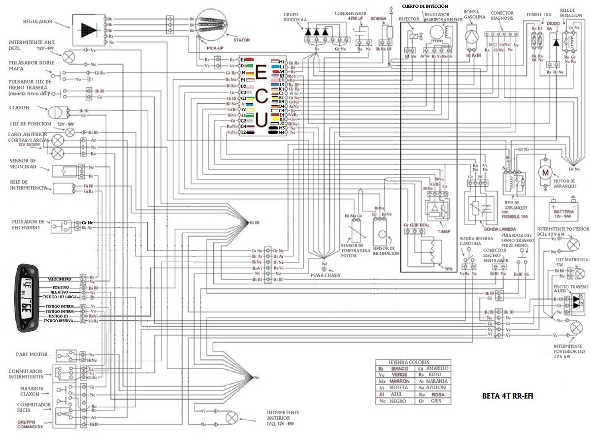 2018 Rr Efi Wiring Diagram - Beta Motorcycles
