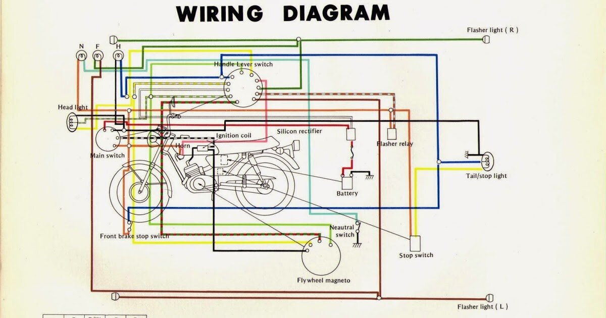 72 Yamaha 100 Wiring Diagram Wiring Diagrams Auto Nut Problem Nut Problem Moskitofree It