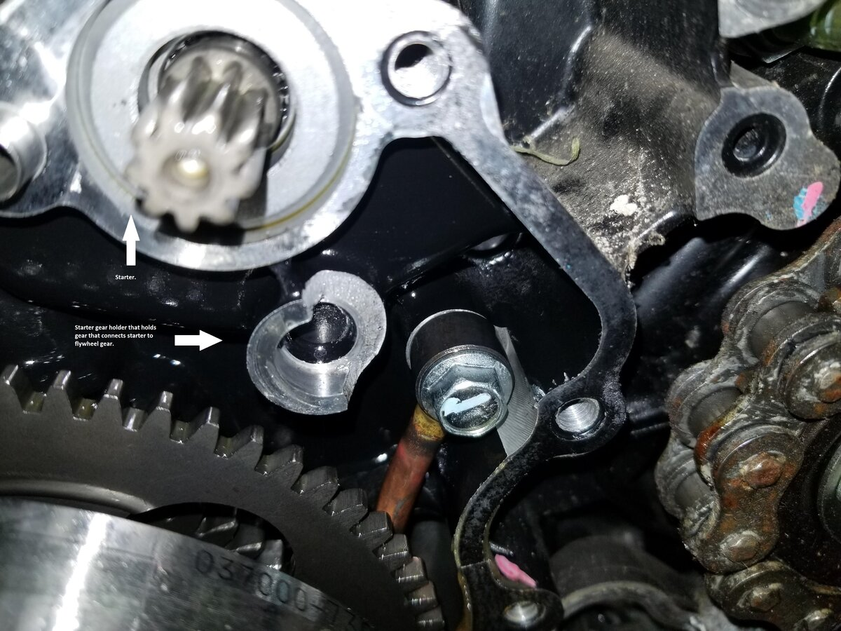 How Much Does It Cost To Replace An Alternator >> Fixing A Broken Starter Motor - impremedia.net