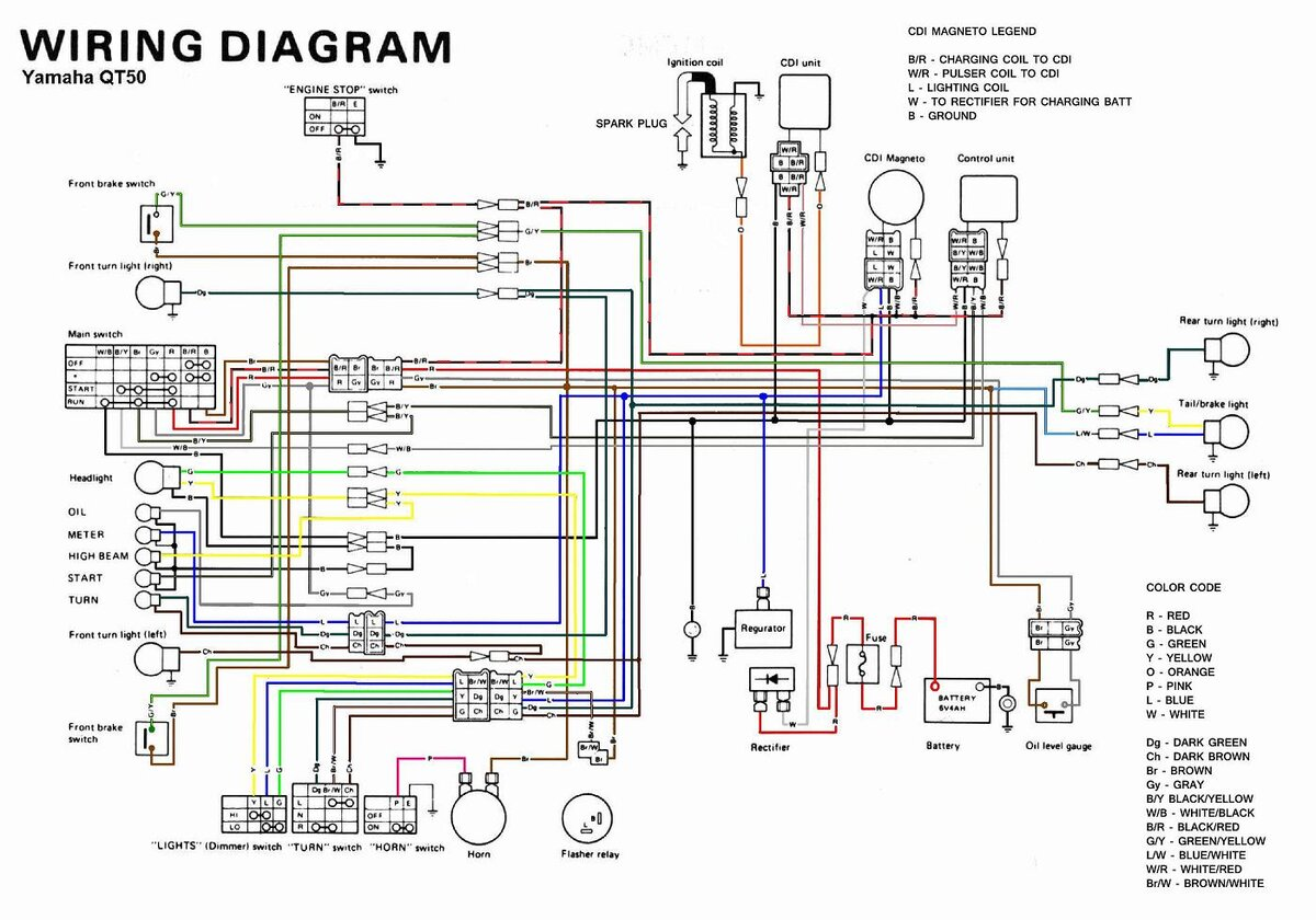 Wiring Diagram Of Yamaha Rs 100 | Wiring Diagram on