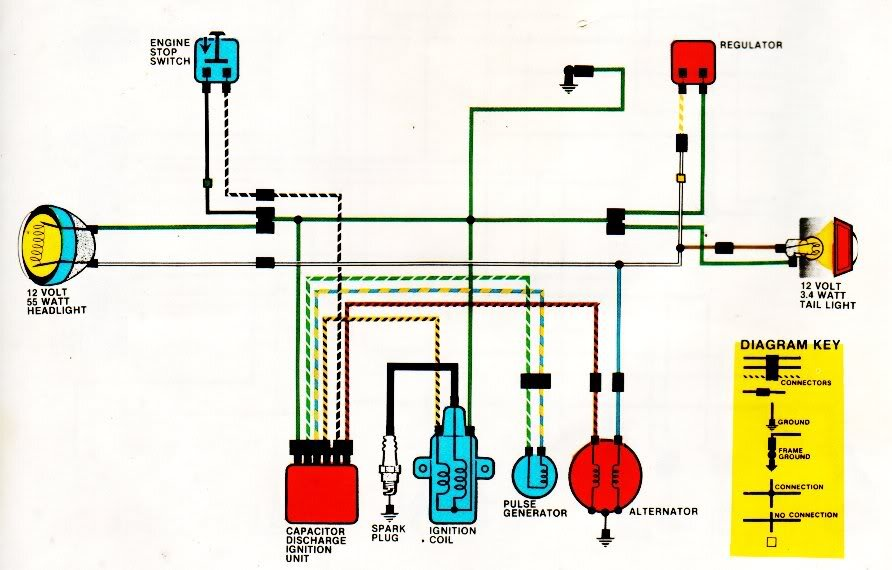 xr600 wiring diagram - fusebox and wiring diagram device-chaos -  device-chaos.parliamoneassieme.it  diagram database